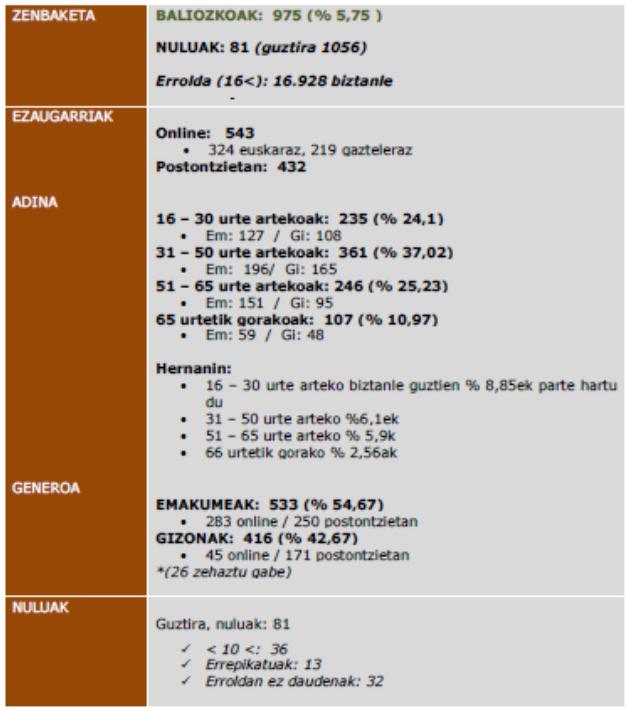 hernani-erabaki-taula2.png